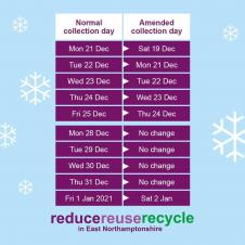 Bin collection changes over the Christmas period